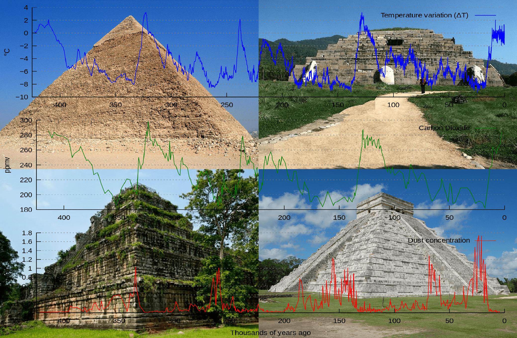 pyramid-collage3-min-2096838-6255302